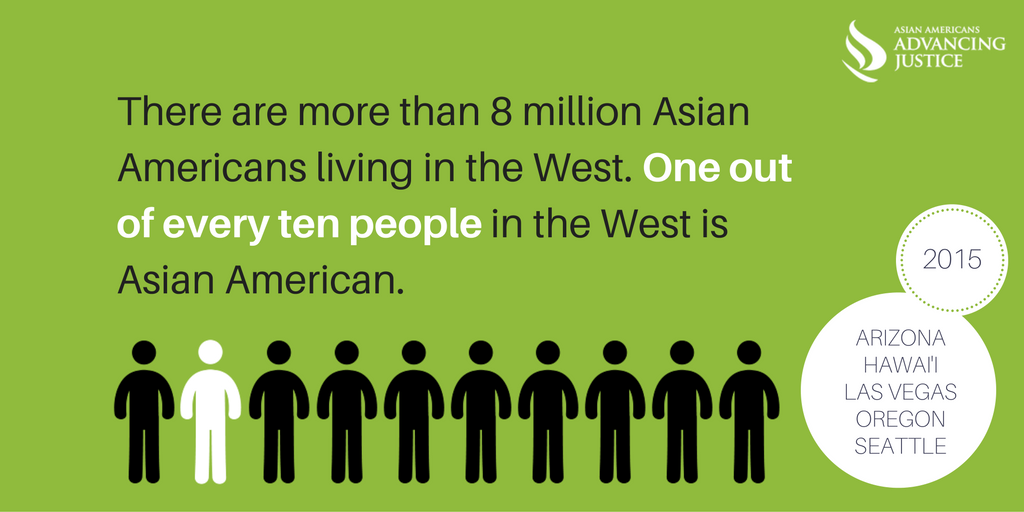 Asian Americans in the West