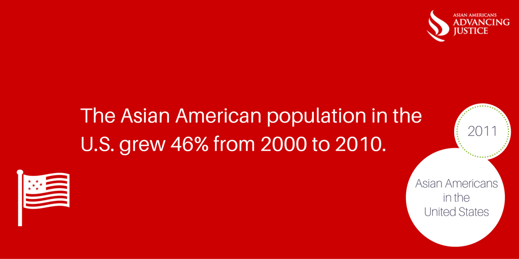 Asian Americans in the US